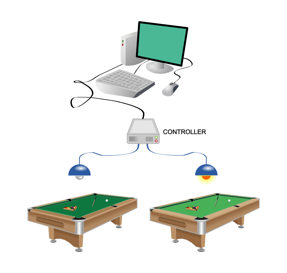 billiards controler scheme
